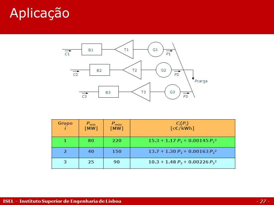 Aplicação Grupo i Pmin [MW] Pmáx Ci(Pi) [c€/kWh] 1 80 220
